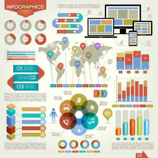 infographic-fail-visual-content