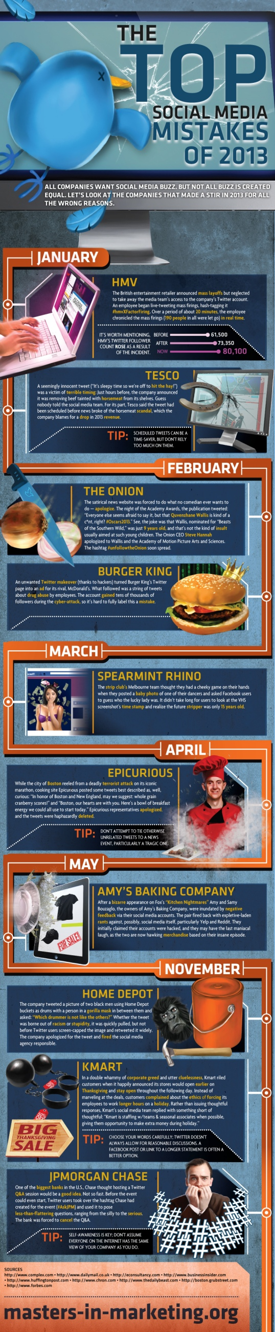 Social Media Fails Infographic